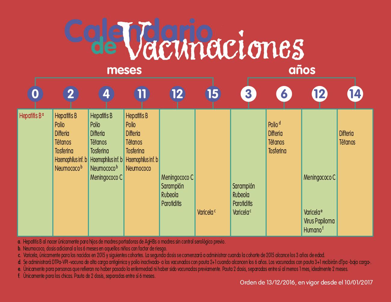 Calendario vacunal gobierno de aragón